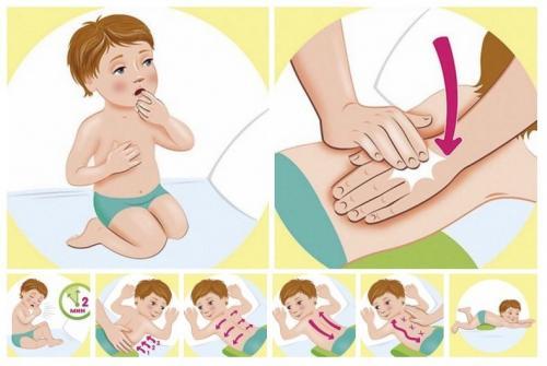 Натирание при кашле ребенка. Растирания при кашле