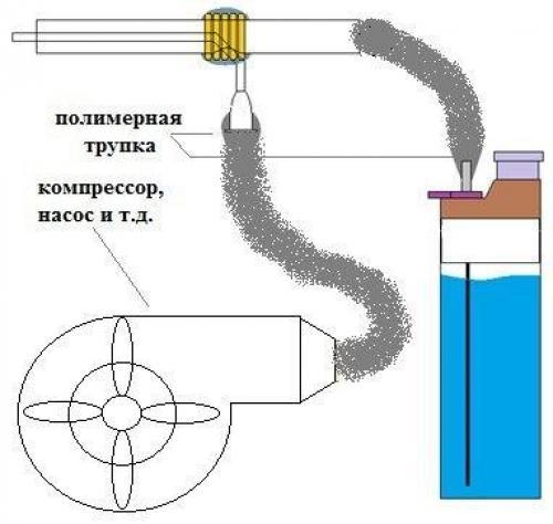 Как сделать мини газовую горелку своими руками видео