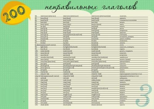 200 неправильных глаголов английского языка. | Лайфхаки Irregular Verbs На Русском