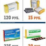 Дорогие лекарства и их более дешёвые аналоги.