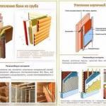 Как и какими материалами утеплить баню изнутри - потолок, пол и стены.