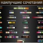 Законы цветовых сочетаний в одежде.