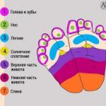 Как при помощи массажа ног успокоить плачущего младенца?