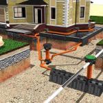 Общее понятие о ливневой канализации.