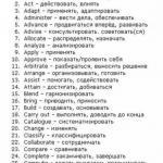 150 основных английских глаголов в алфавитном порядке.
