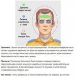 5 типов головной боли и способы быстро от них избавиться.