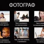 33 мифа о профессиональных фотографах.
