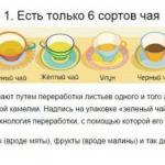 Kак правильно пить чай.